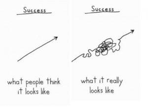 Succes